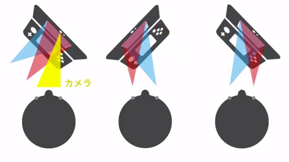 Det nye 3D effekt på New 3DS XL