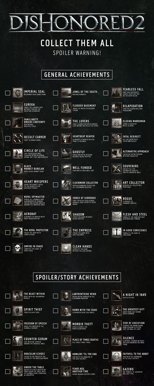dishonored2_achievement