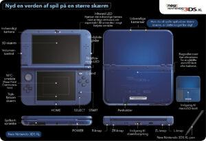 Detaljer om New 3DS XL
