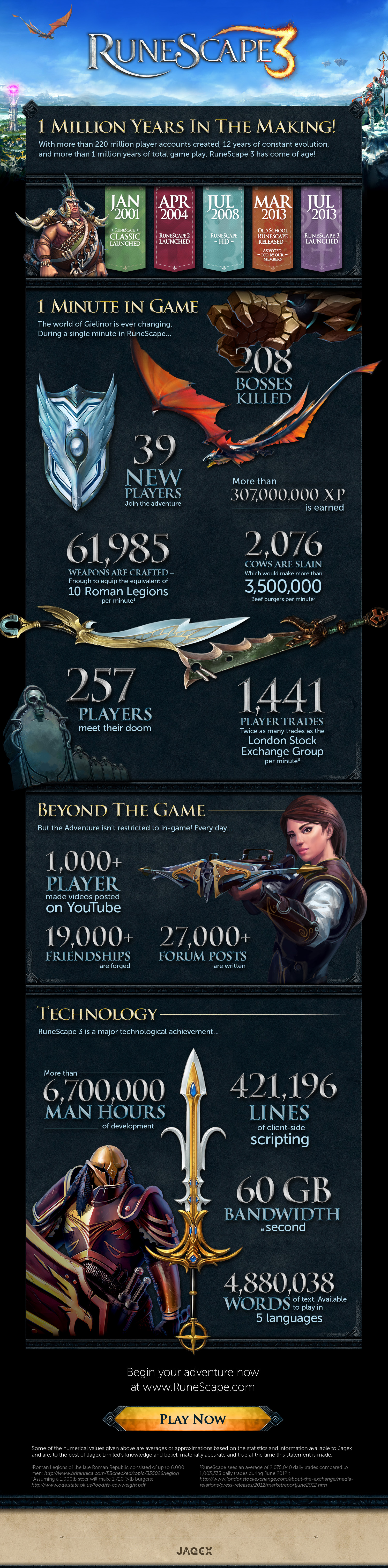 RS3_success_infographic