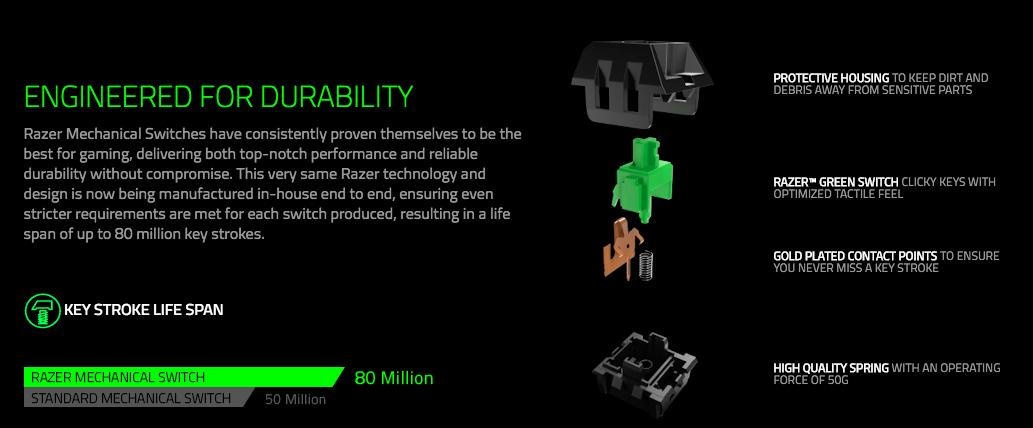 Razer Blackwidow X Chroma 01