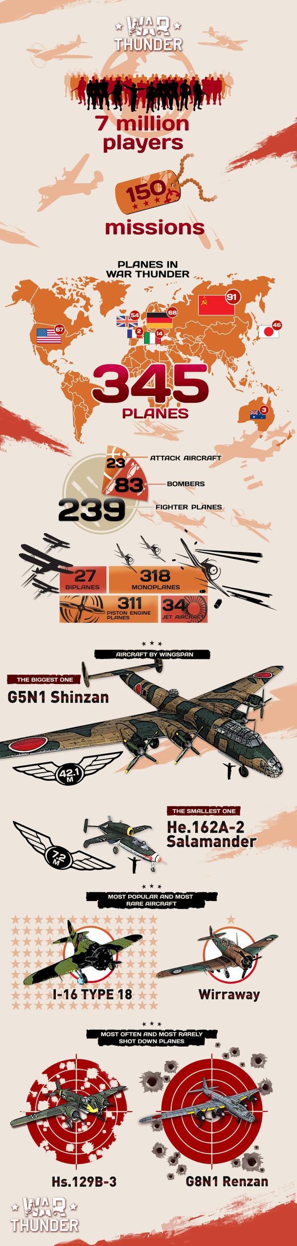 WarThunder_planes-1